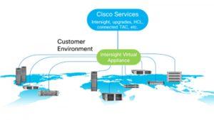 Cisco-Intersight-Virtual-Appliance