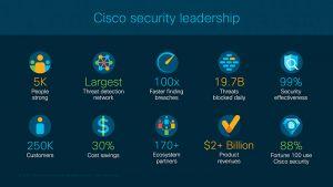 Security-Leadership