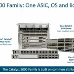 Cisco Catalyst 9000 – The best keeps getting better