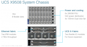 UCS X9508 System Chassis